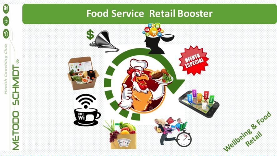 Food service en retail